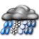 Mostly Cloudy with Light Wintry Mix